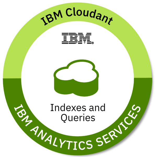 IBM Cloudant Indexes and Queries