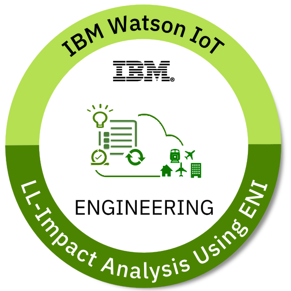 IoT - Engineering - LL- Impact Analysis using IBM Engineering Optimization - Engineering Insights