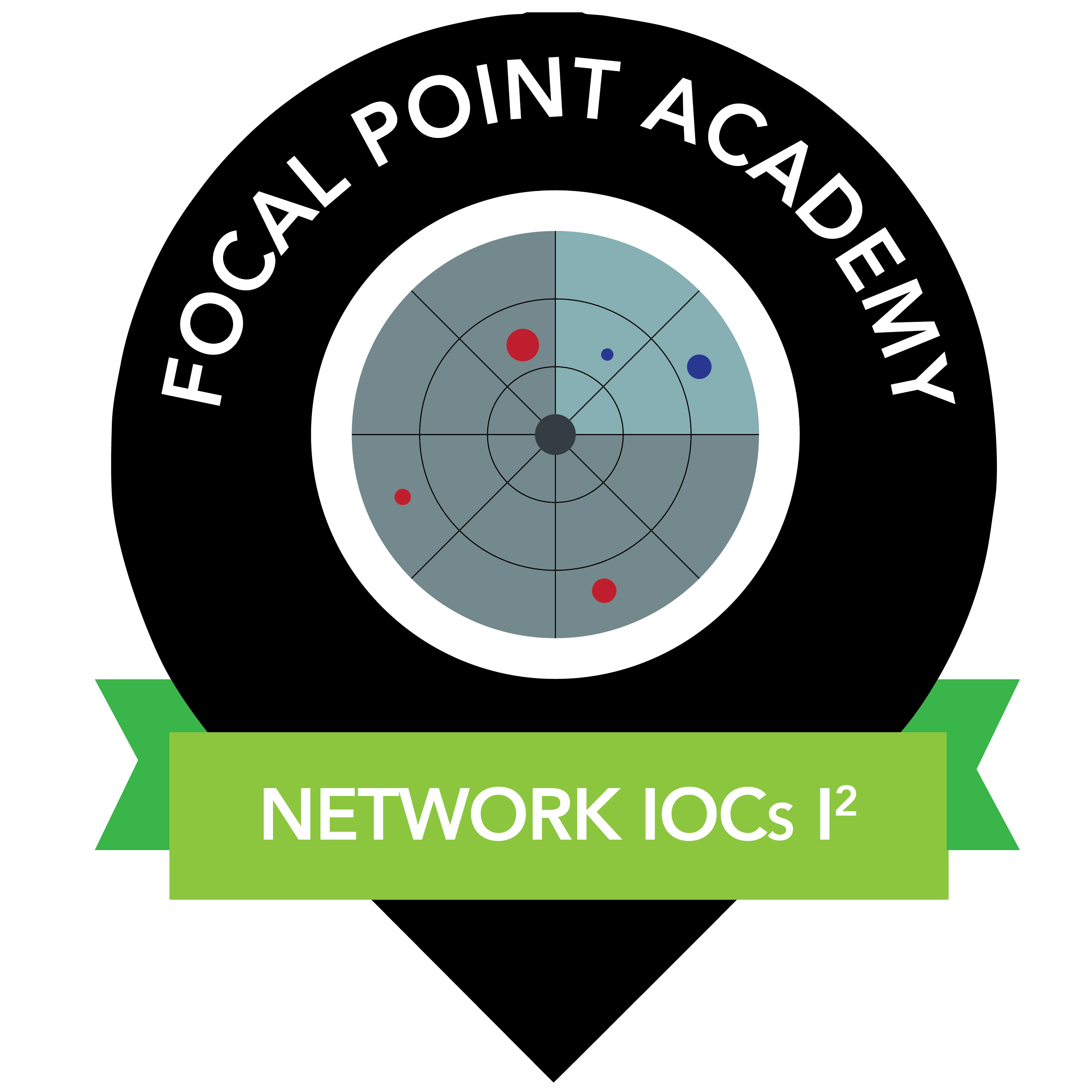 Network IOC Identification & Investigation