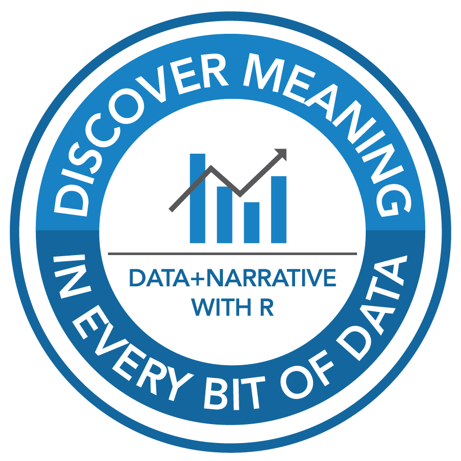 Data + Narrative with R