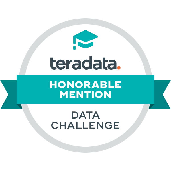 Teradata Data Challenge Honorable Mention