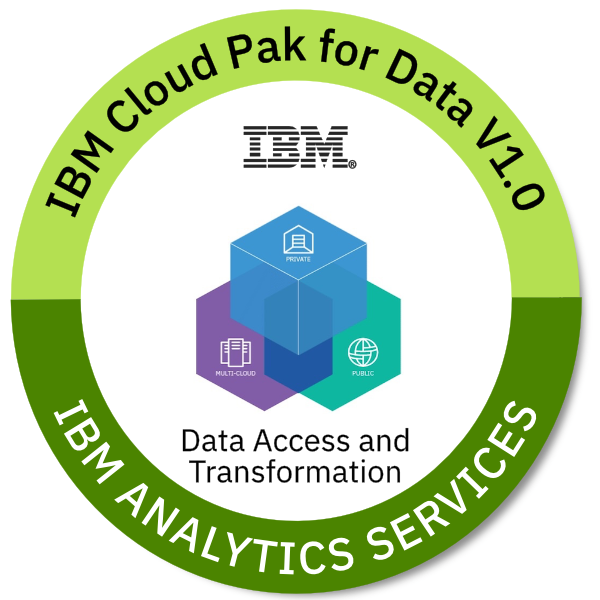 IBM Cloud Pak for Data V1.0 Data Access and Transformation
