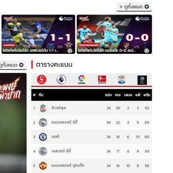 PIWPAK ข่าวฟุตบอล ทีเด็ดฟุตบอล